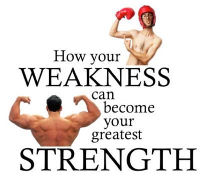 weakness-strength